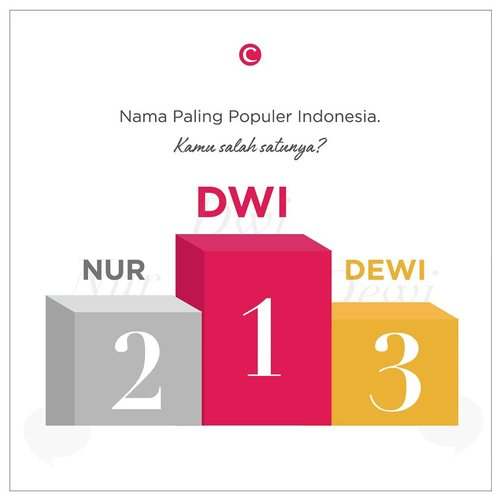 Dwi, Nur, dan Dewi adalah tiga nama paling populer di Indonesia. Tag teman kamu yang mempunyai nama Dwi, Nur, atau Dewi di kolom komentar! #ClozetteID