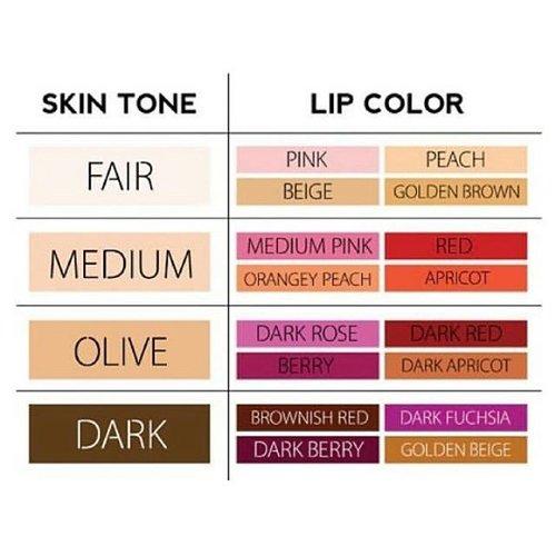 Got confused which one lipsticks you should put it on..???? Try this..... 😘😘😘 Make up not Mask up... 👑  For booked contact on bio... 😍😍😍😍😍 #makeupjunkie #wakeupandmakeup #makeupmafia #mua #muaindonesia #muajogja #makeupJogja #makeupwisudajogja  #MakeUpIndonesia #MakeUpWorld #viral #AsyaMakeupStudioJogja #MakeUpBridal #makeupjogjaputri #makeupbyme #makeupartisindonesia #like4like  #makeupaddict #makeupjunkie  #makeupjogjakarta #preenme #uploadkompakan #clozetteid #makeupweddingjogja #preweddingjogja #makeoverid #makeupforever #maybellineindonesia #MUAWorld